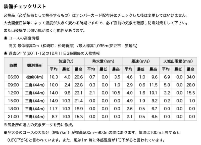%e3%82%b9%e3%82%af%e3%83%aa%e3%83%bc%e3%83%b3%e3%82%b7%e3%83%a7%e3%83%83%e3%83%88-2016-11-20-11-25-17